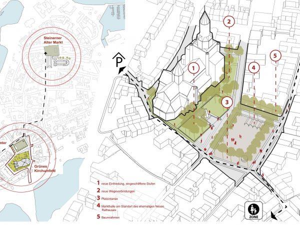 Stralsund, Neuer Markt, 2020